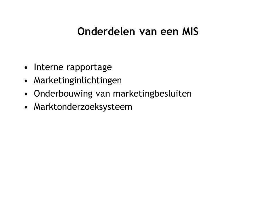 Onderdelen van een MIS Interne rapportage Marketinginlichtingen