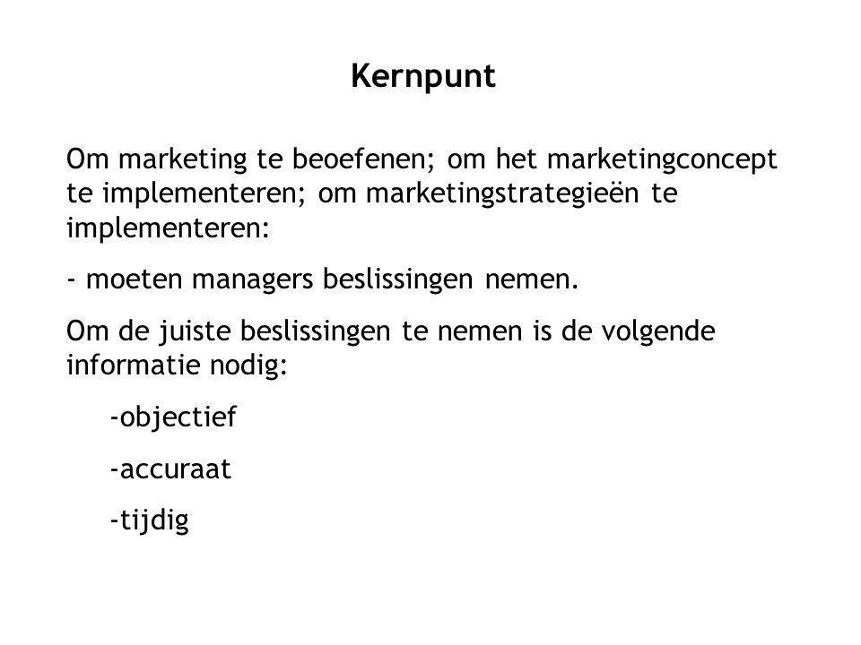 Kernpunt Om marketing te beoefenen; om het marketingconcept te implementeren; om marketingstrategieën te implementeren: