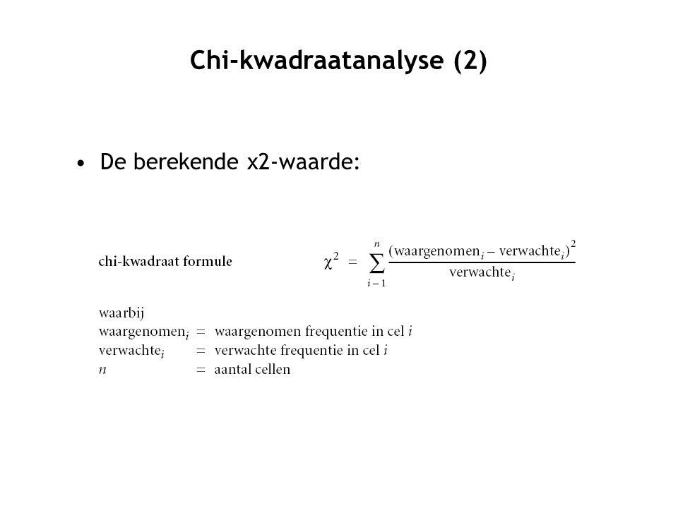 Chi-kwadraatanalyse (2)