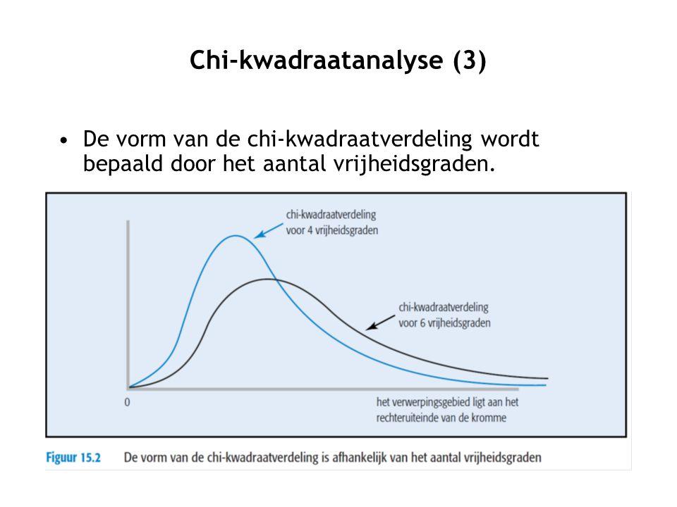 Chi-kwadraatanalyse (3)