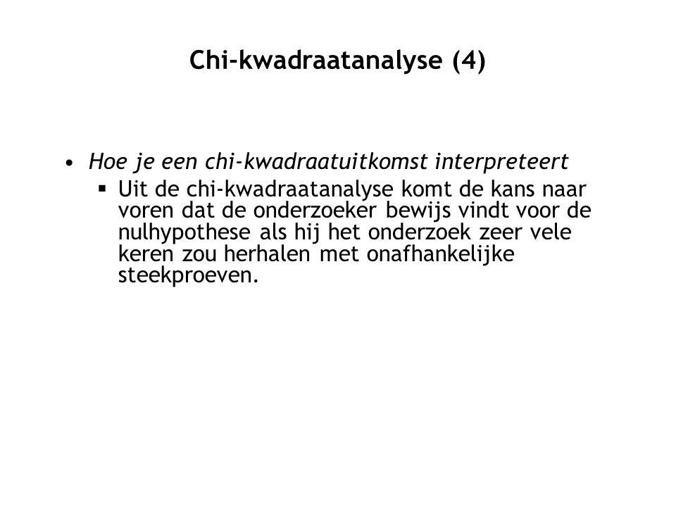Chi-kwadraatanalyse (4)