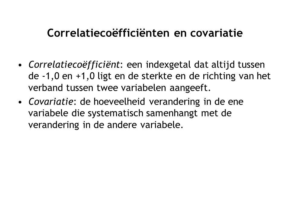 Correlatiecoëfficiënten en covariatie