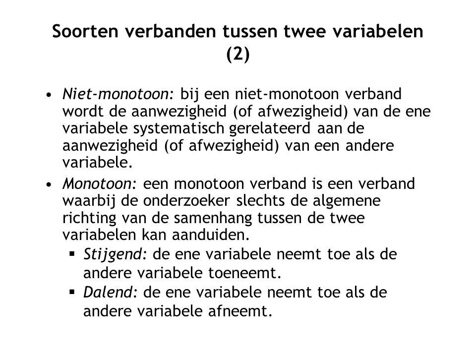 Soorten verbanden tussen twee variabelen (2)