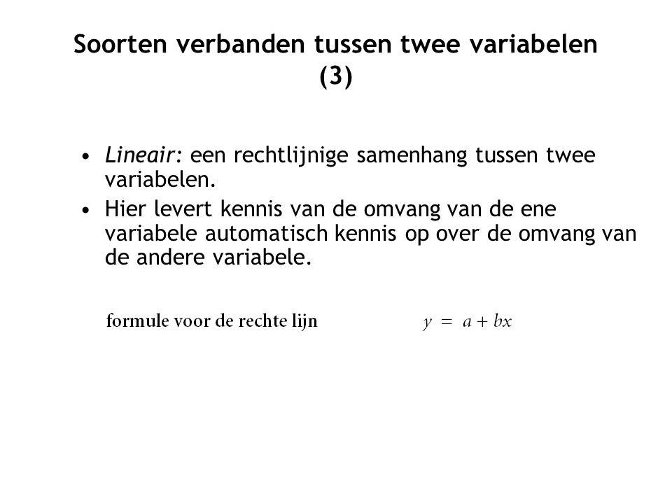 Soorten verbanden tussen twee variabelen (3)