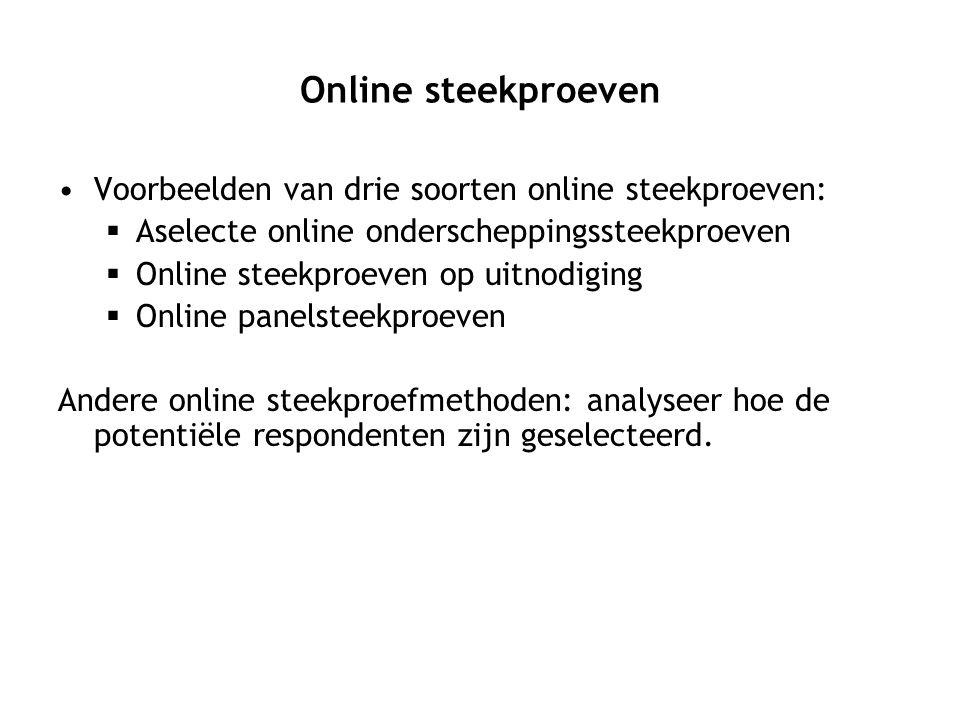 Online steekproeven Voorbeelden van drie soorten online steekproeven: