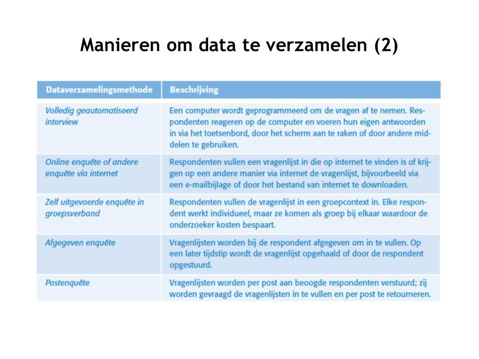 Manieren om data te verzamelen (2)