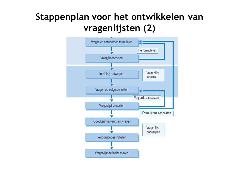 Stappenplan voor het ontwikkelen van vragenlijsten (2)