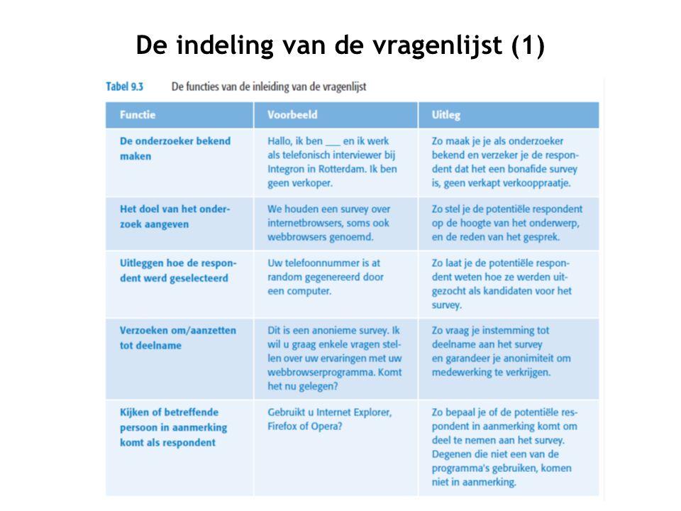 De indeling van de vragenlijst (1)