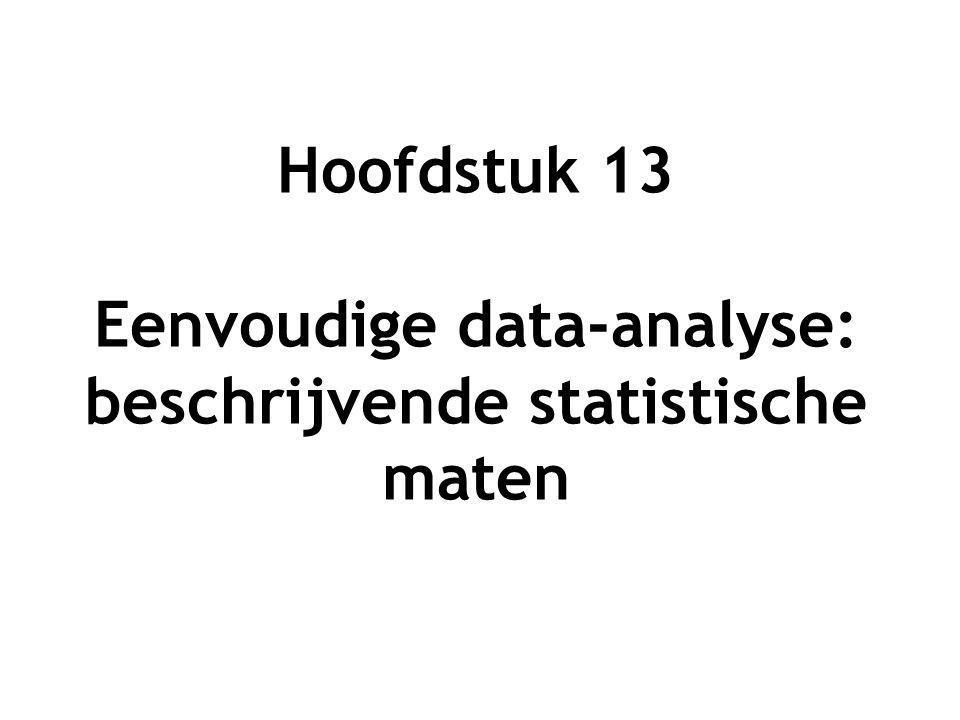 Eenvoudige data-analyse: beschrijvende statistische