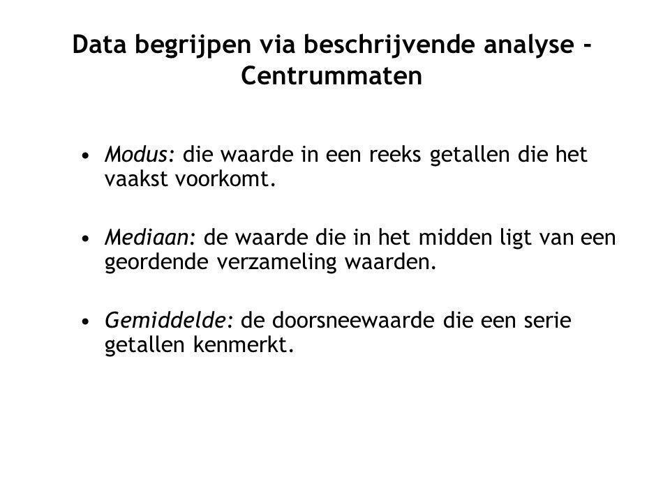 Data begrijpen via beschrijvende analyse - Centrummaten