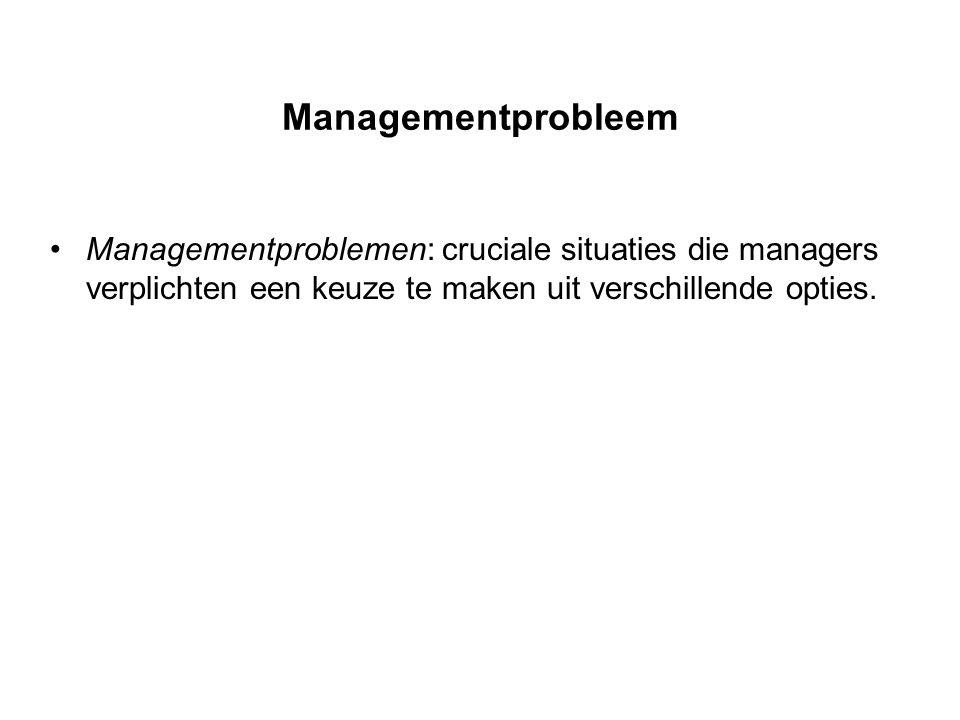 Managementprobleem Managementproblemen: cruciale situaties die managers verplichten een keuze te maken uit verschillende opties.