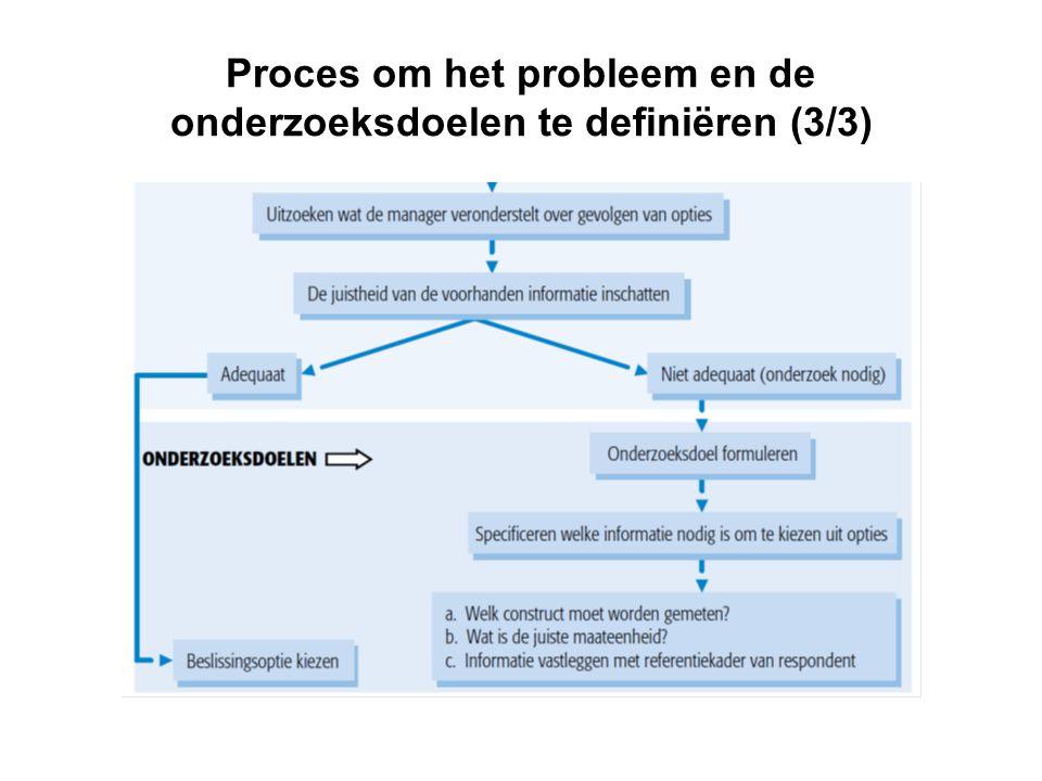 Proces om het probleem en de onderzoeksdoelen te definiëren (3/3)