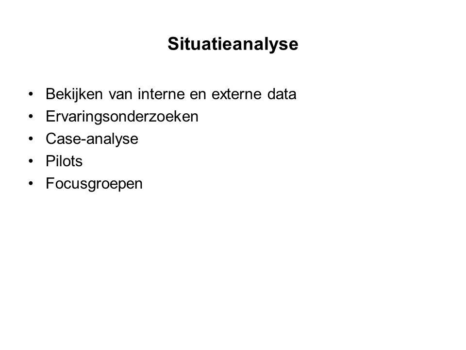 Situatieanalyse Bekijken van interne en externe data
