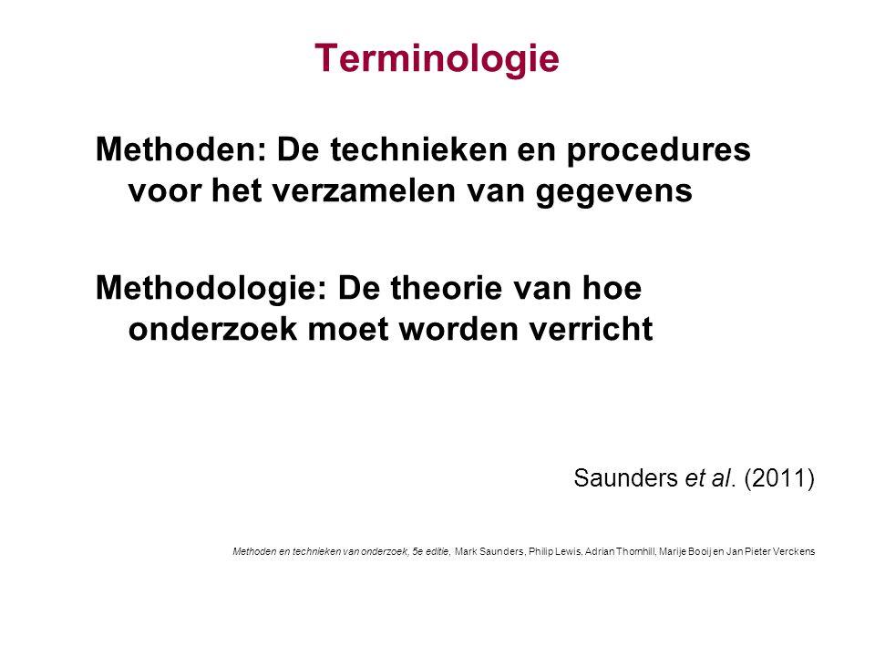 Terminologie Methoden: De technieken en procedures voor het verzamelen van gegevens. Methodologie: De theorie van hoe onderzoek moet worden verricht.