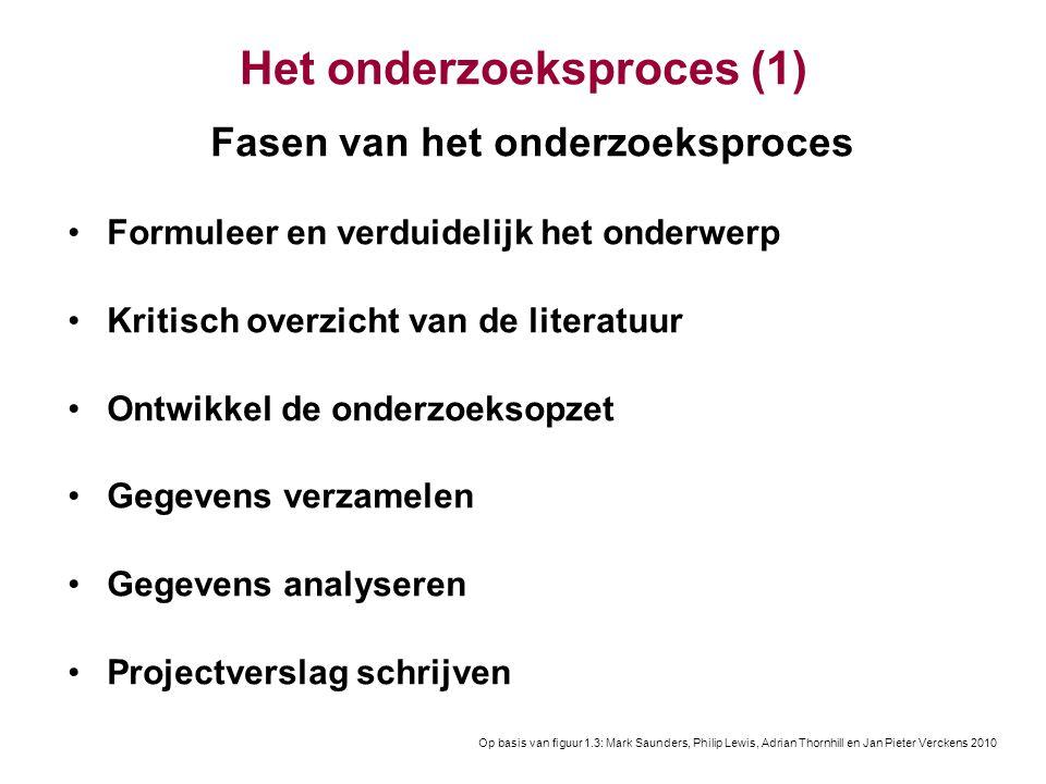 Het onderzoeksproces (1)
