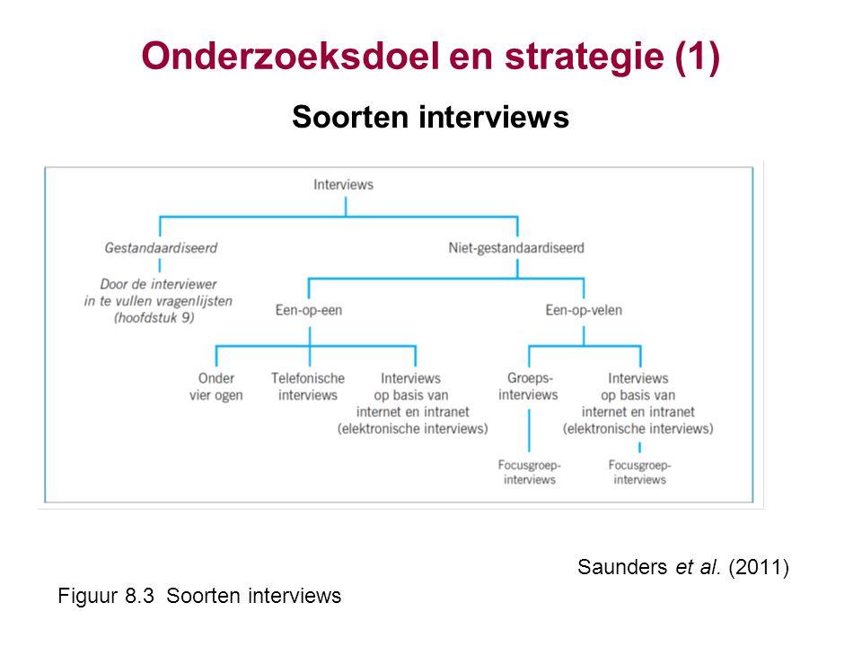 Onderzoeksdoel en strategie (1)