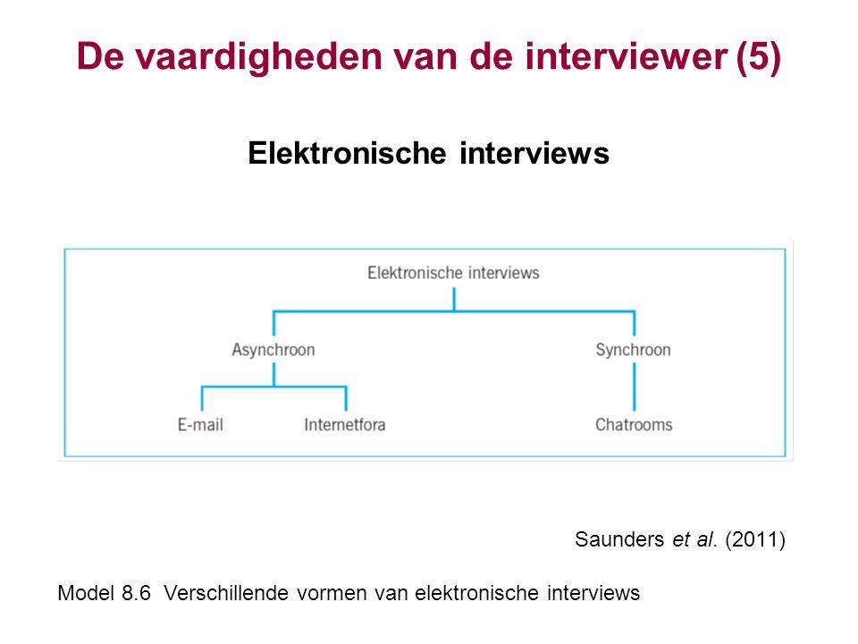 De vaardigheden van de interviewer (5)