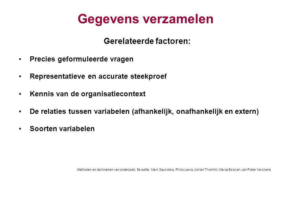Gerelateerde factoren:
