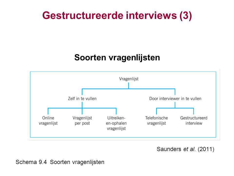 Gestructureerde interviews (3)