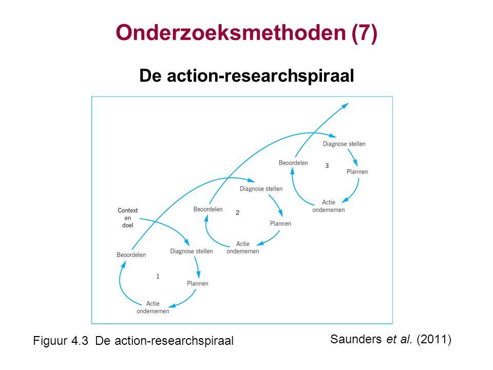 Onderzoeksmethoden (7)