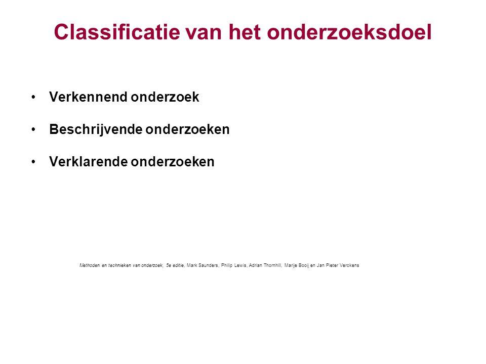 Classificatie van het onderzoeksdoel
