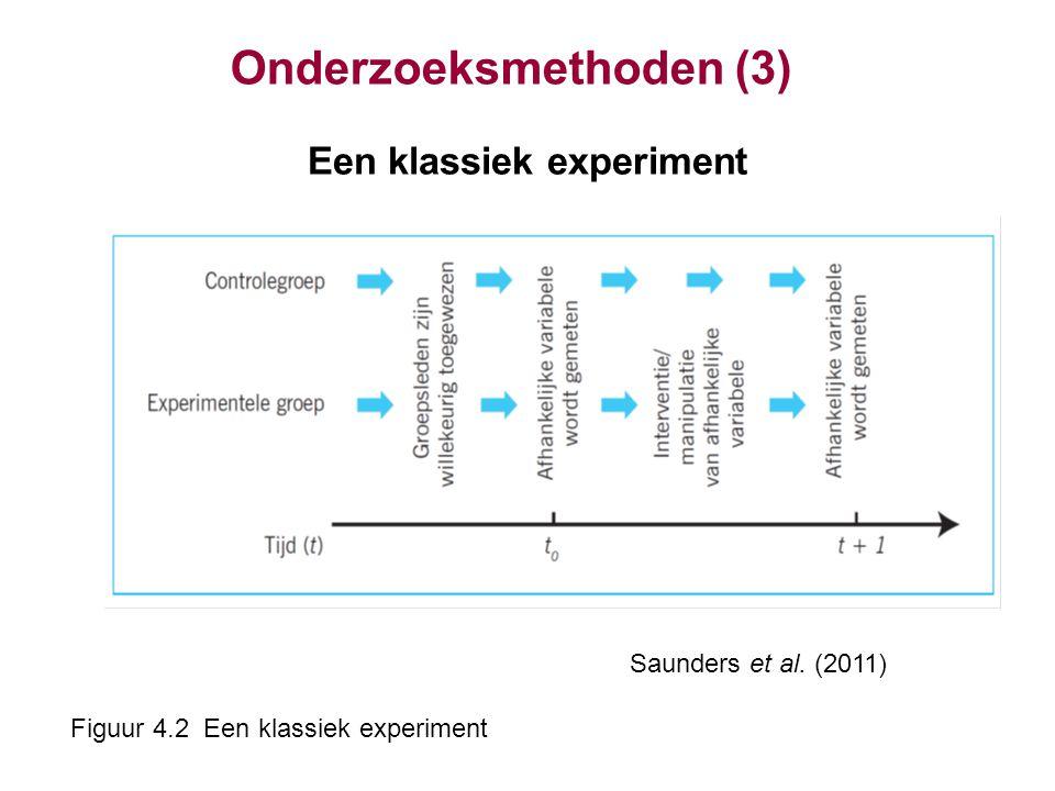 Onderzoeksmethoden (3)