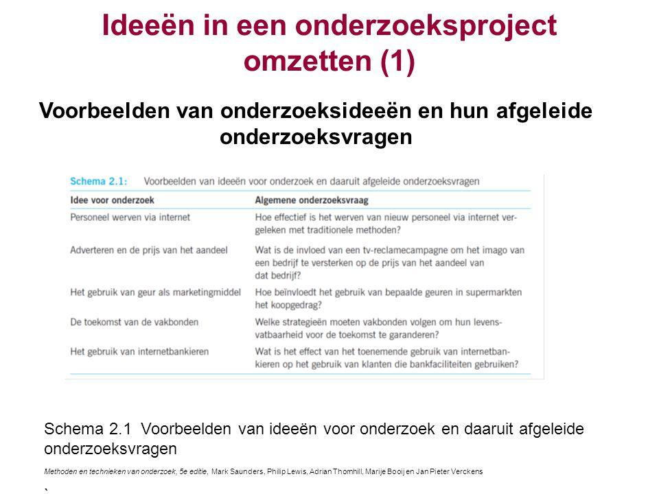 Ideeën in een onderzoeksproject omzetten (1)