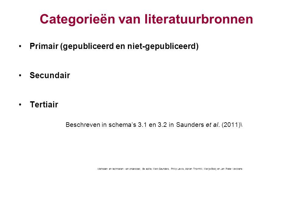 Categorieën van literatuurbronnen