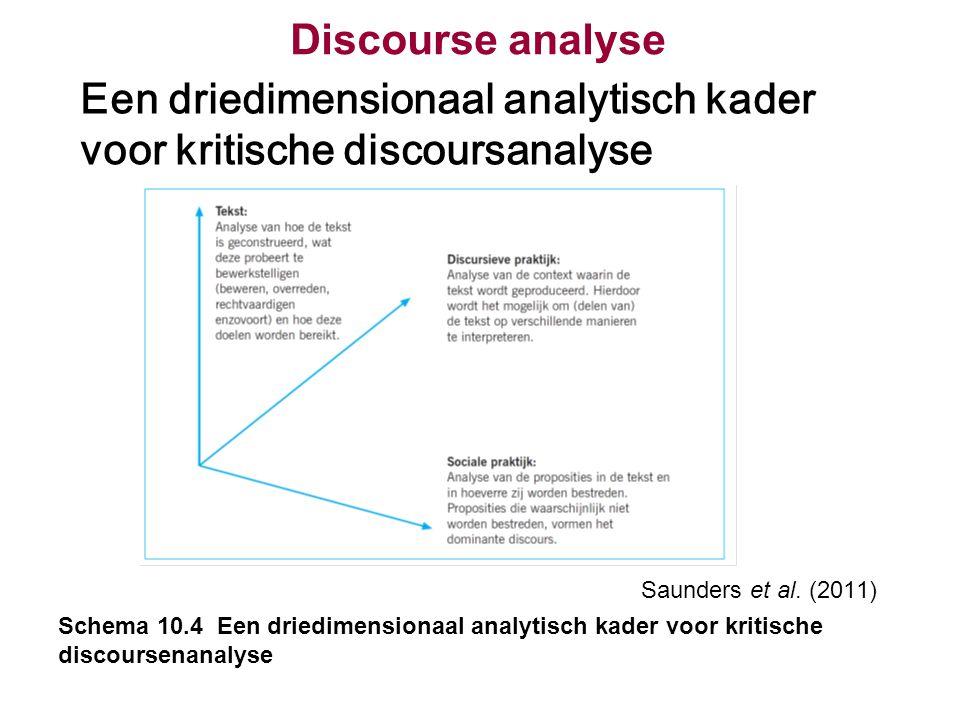 Een driedimensionaal analytisch kader voor kritische discoursanalyse