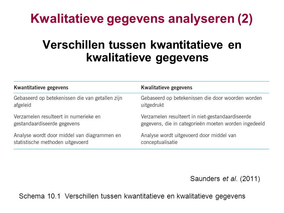 Kwalitatieve gegevens analyseren (2)