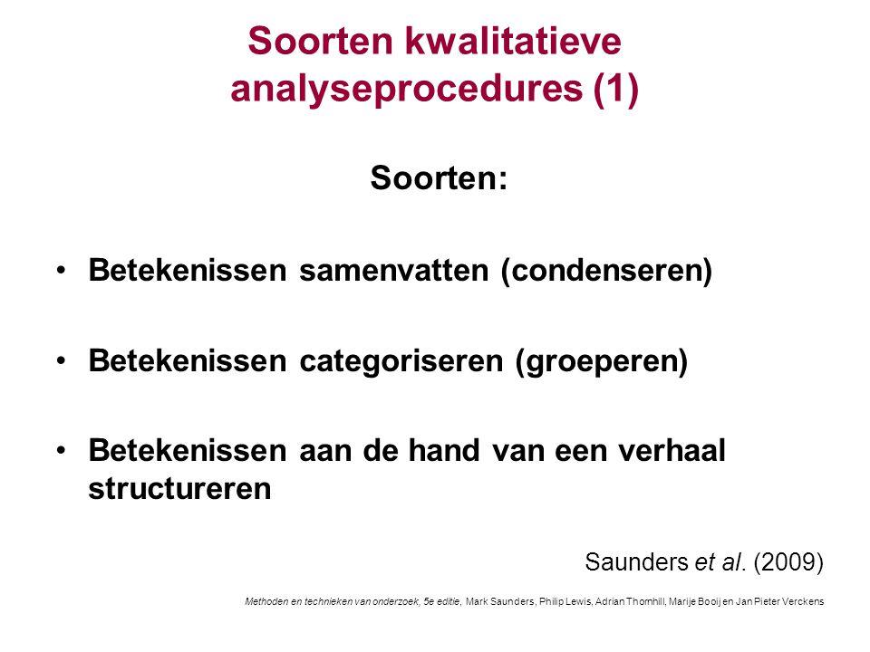 Soorten kwalitatieve analyseprocedures (1)