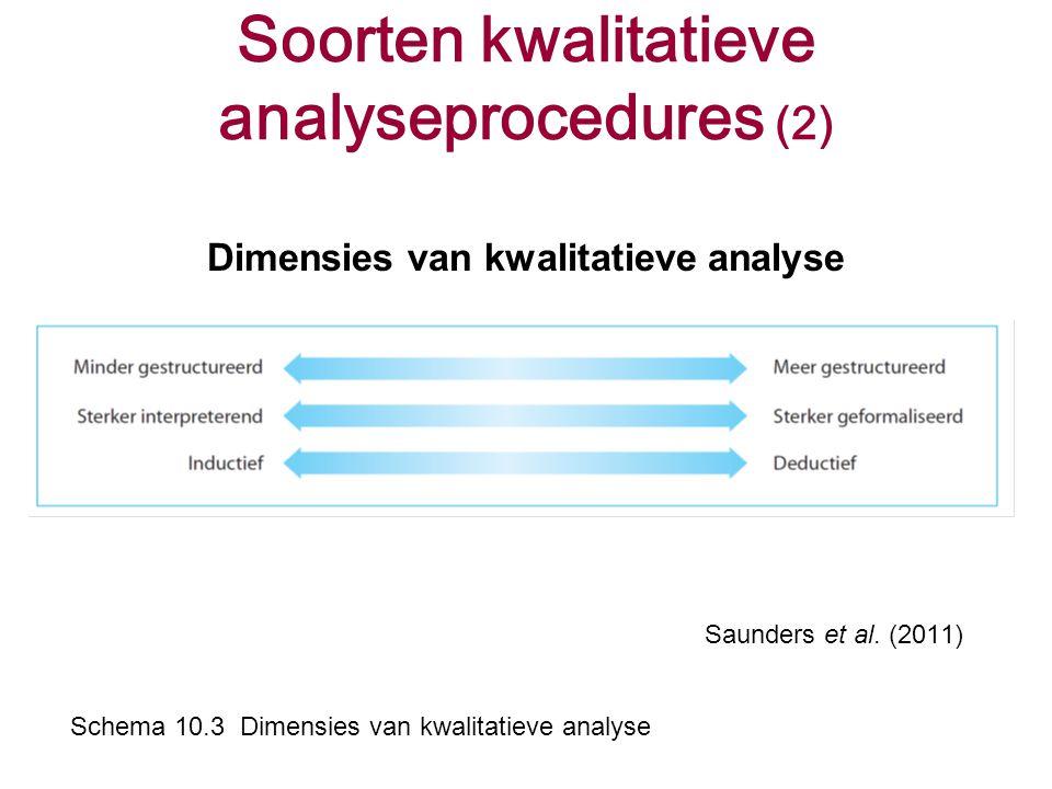 Soorten kwalitatieve analyseprocedures (2)
