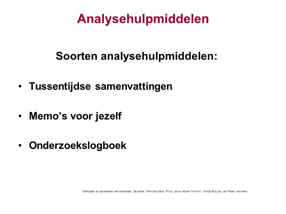 Soorten analysehulpmiddelen: