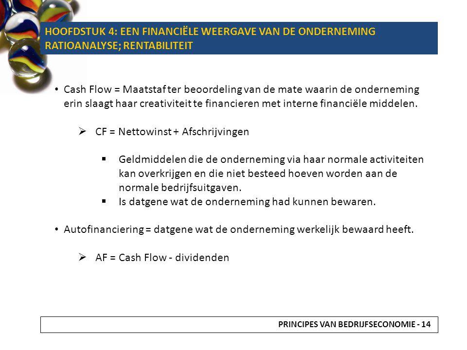 HOOFDSTUK 4: EEN FINANCIËLE WEERGAVE VAN DE ONDERNEMING