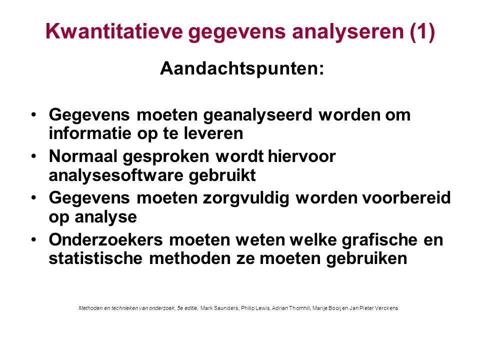 Kwantitatieve gegevens analyseren (1)