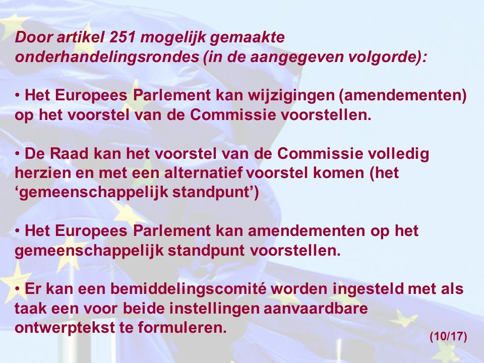 Door artikel 251 mogelijk gemaakte onderhandelingsrondes (in de aangegeven volgorde):