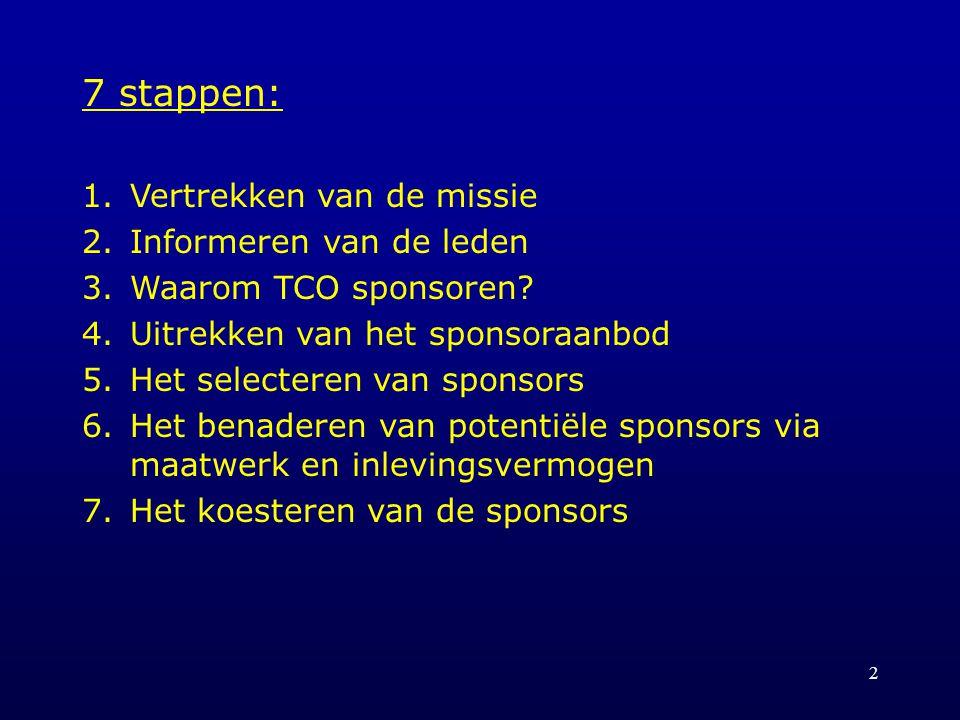 7 stappen: Vertrekken van de missie Informeren van de leden