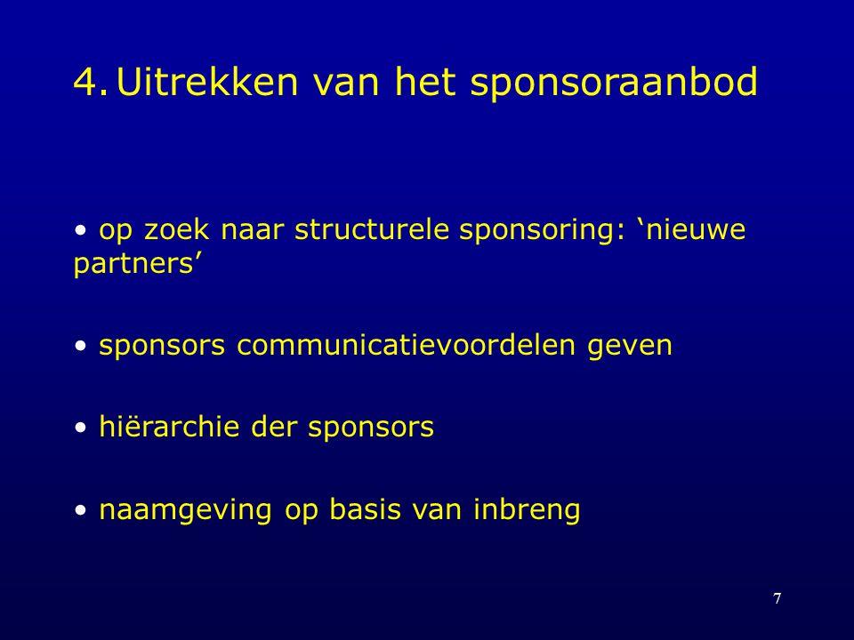 4. Uitrekken van het sponsoraanbod