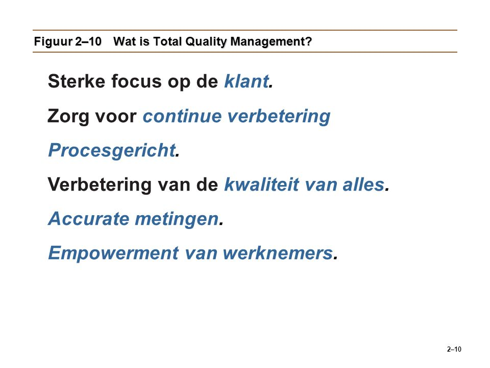 Figuur 2–10 Wat is Total Quality Management