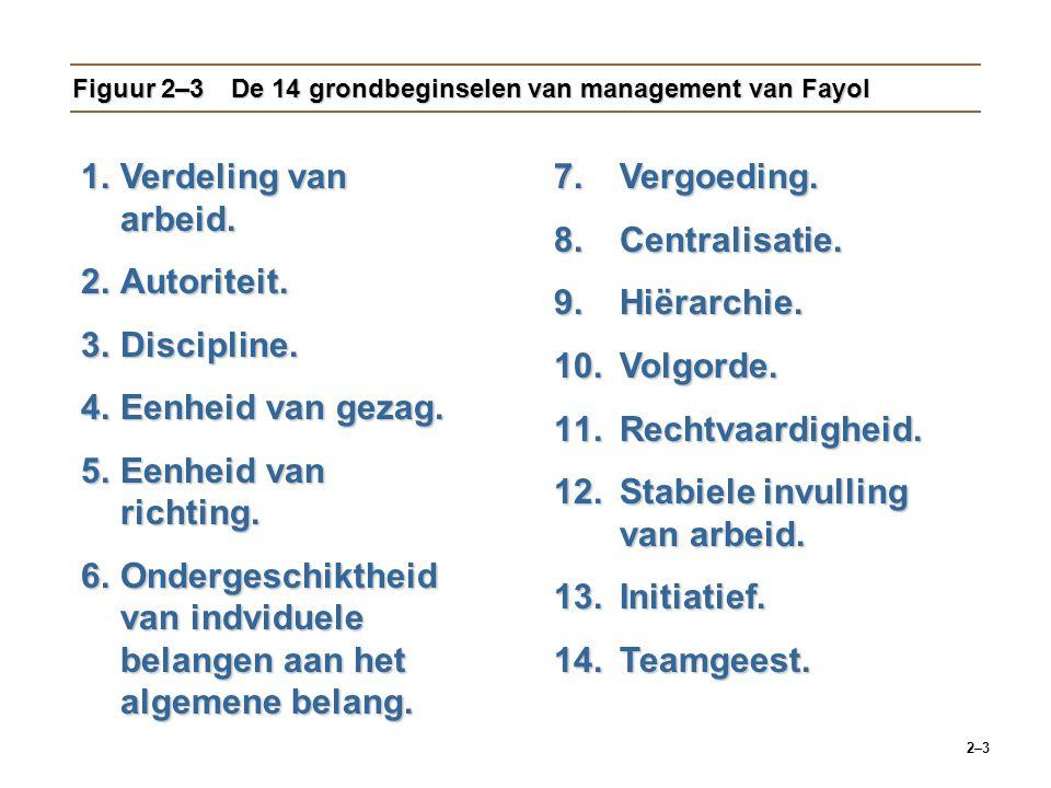 Figuur 2–3 De 14 grondbeginselen van management van Fayol