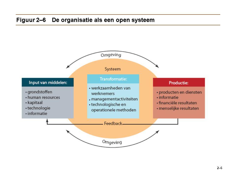 Figuur 2–6 De organisatie als een open systeem