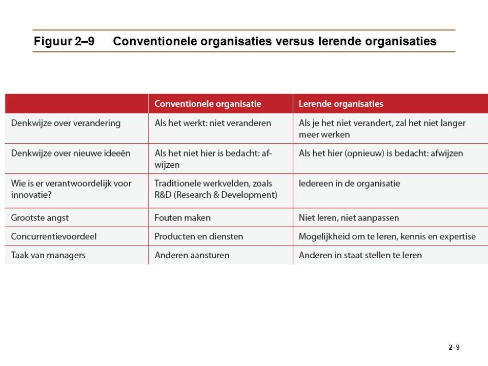 Figuur 2–9 Conventionele organisaties versus lerende organisaties