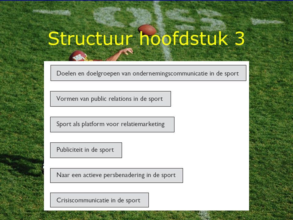 Structuur hoofdstuk 3