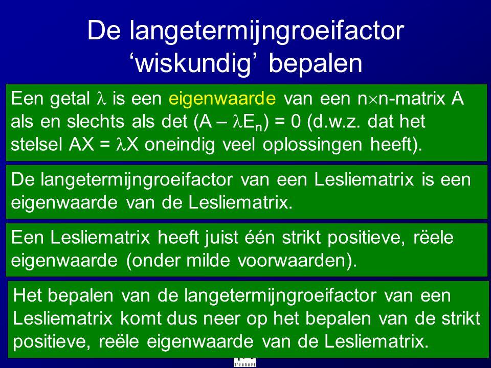 De langetermijngroeifactor 'wiskundig' bepalen