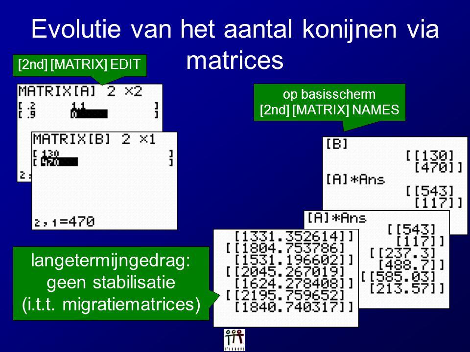 Evolutie van het aantal konijnen via matrices