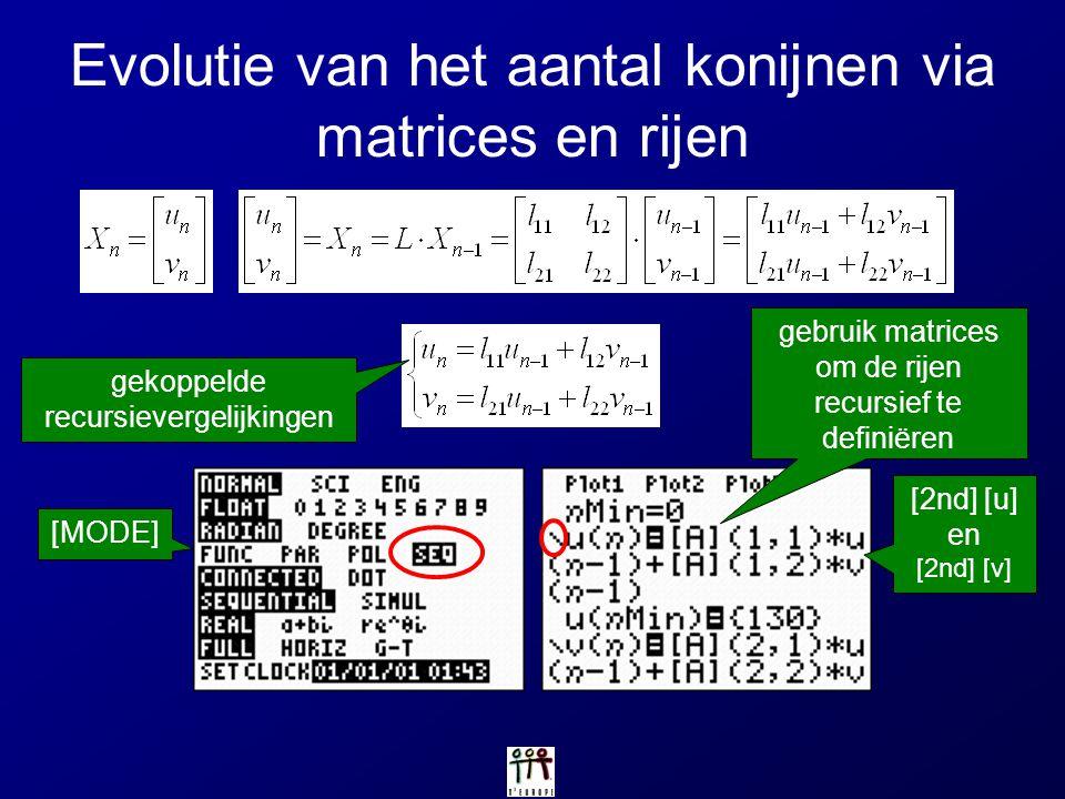 Evolutie van het aantal konijnen via matrices en rijen