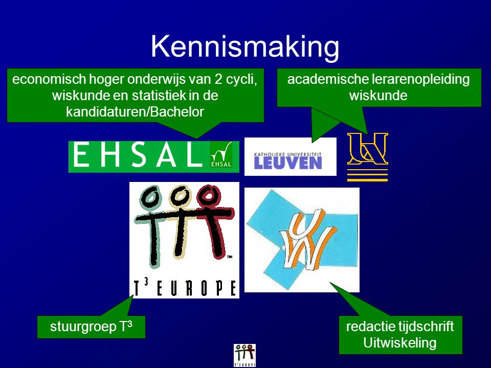 Kennismaking economisch hoger onderwijs van 2 cycli, wiskunde en statistiek in de kandidaturen/Bachelor.