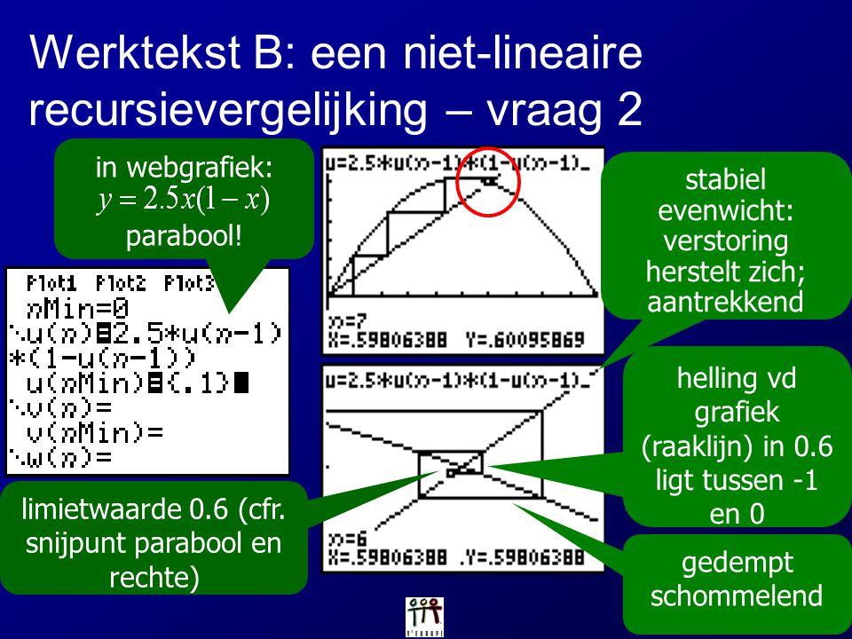 Werktekst B: een niet-lineaire recursievergelijking – vraag 2