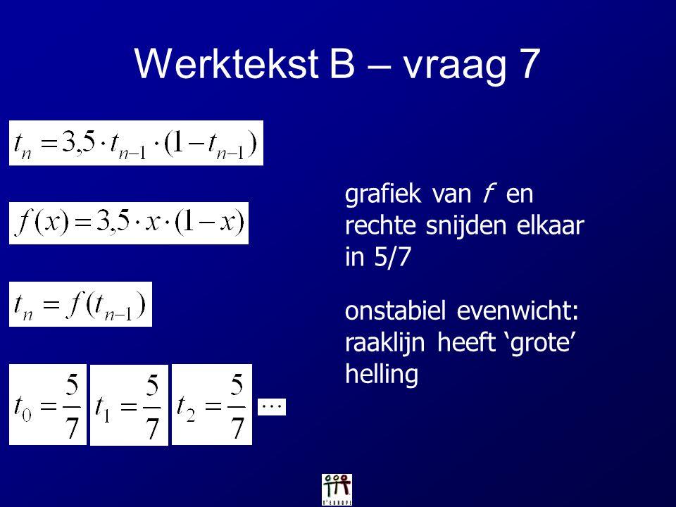 Werktekst B – vraag 7 grafiek van f en rechte snijden elkaar in 5/7