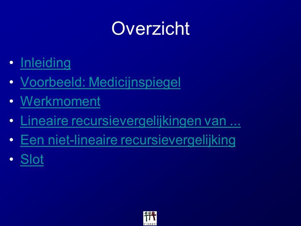 Overzicht Inleiding Voorbeeld: Medicijnspiegel Werkmoment